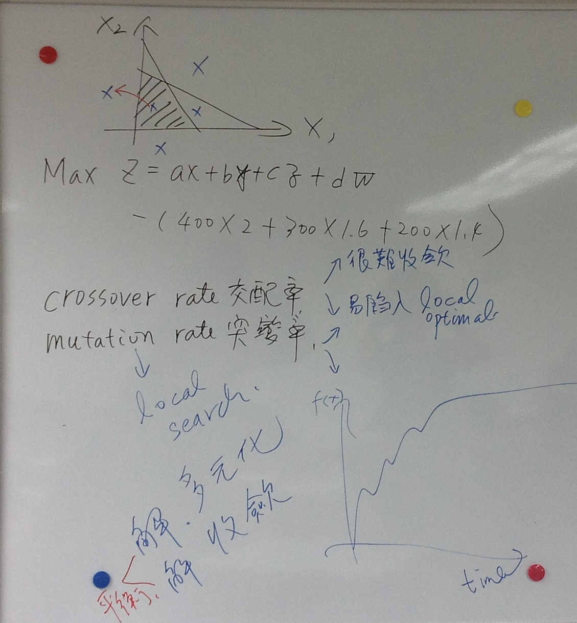 20141101_crossover_mutation_rate