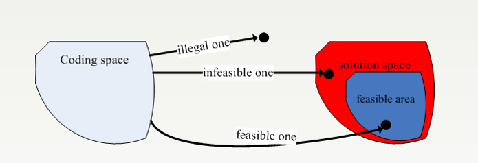 Feasibility_and_legality